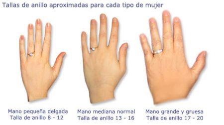 Medidas_anillo