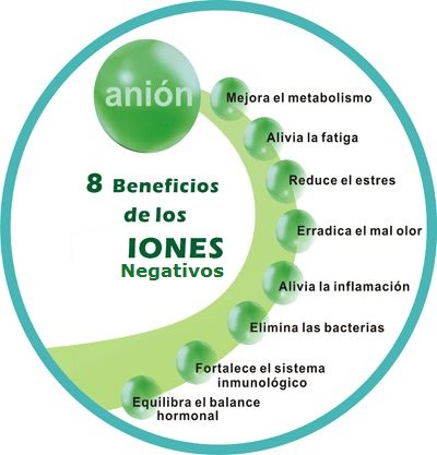beneficios iones